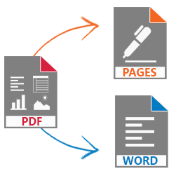 Pdf To Word Conversion For Mac Convert A Word Document To A Pdf File