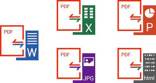 HOW TO CONVERT, CREATE AND EDIT A PDF FILE?