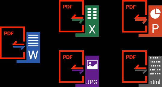 SO WIRD EINE PDF-DATEI KONVERTIERT, ERSTELLT ODER BEARBEITET