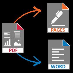 ¡Convierta sus archivos PDF en Word en su Mac!