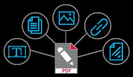 Realice ajustes y ediciones a los archivos PDF de su Mac